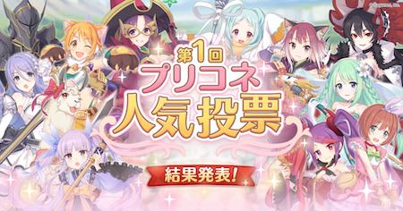 【プリコネR】キャラクター人気投票結果が発表!ランキング1位は!?