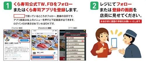 鬼滅の刃×くら寿司コラボ限定グッズの入手手順